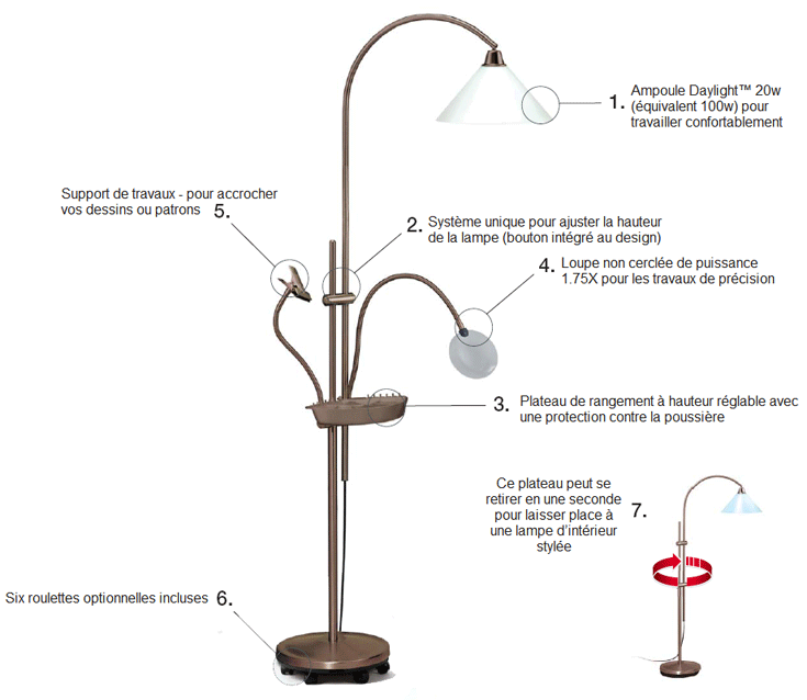 Lampe loupe Daylight prestige sur pied Bronze