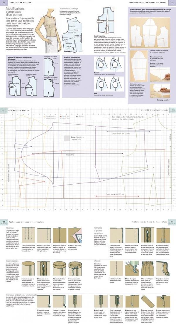 livres de couture patronsdecouture patrons party invitations ideas. Black Bedroom Furniture Sets. Home Design Ideas