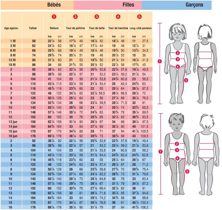 Célèbre Prise des mesures des patrons de couture HP76
