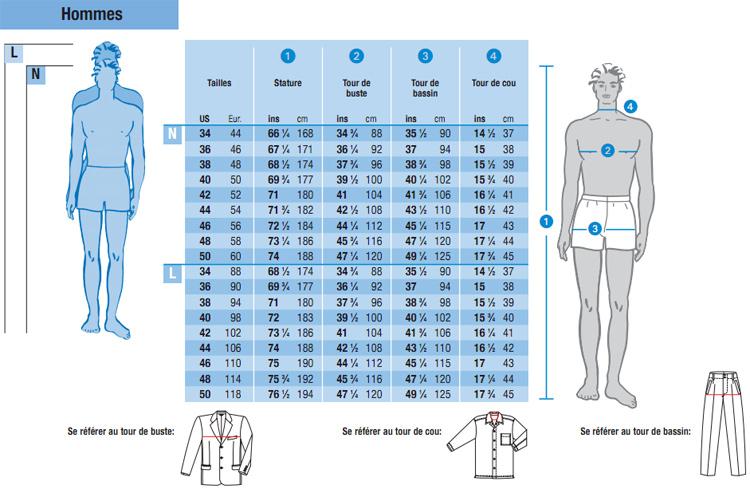 Top Prise des mesures des patrons de couture IZ87